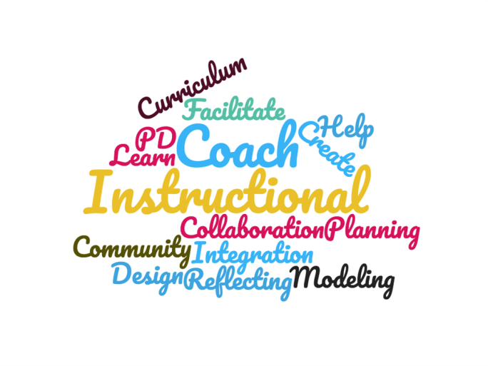 Instructional Coach Word Cloud.png